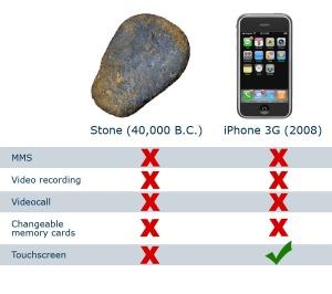 queda claro las mejores prestaciones del iPhone